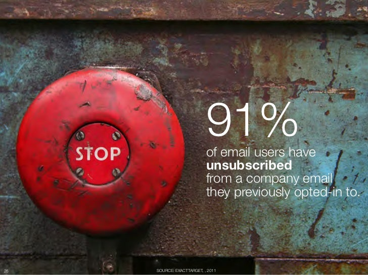 "91%                            of email users have ""                            unsubscribed ""                            ..."