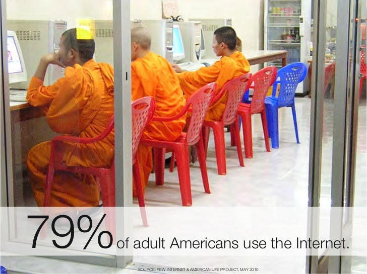 """79% """"         of adult Americans use the Internet.44           SOURCE: PEW INTERNET & AMERICAN LIFE PROJECT, MAY 2010"""
