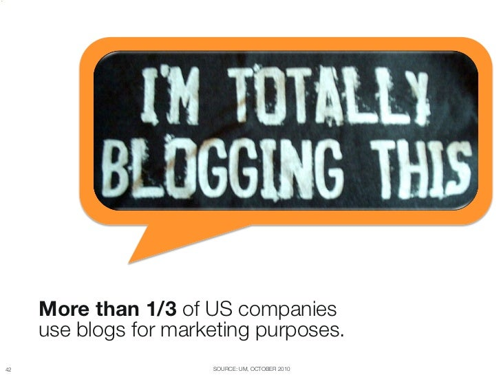 "More than 1/3 of US companies ""      use blogs for marketing purposes.42                      SOURCE: UM, OCTOBER 2010"