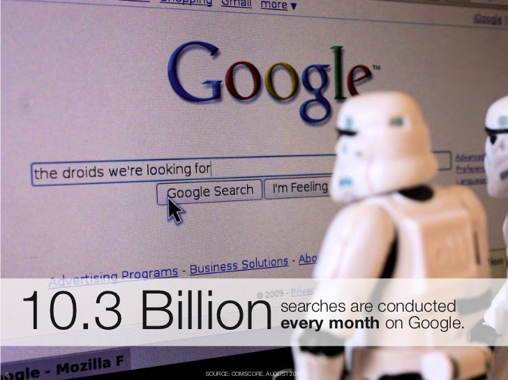 """10.3 Billion                 searches are conducted """"                                   every month on Google.6           ..."""
