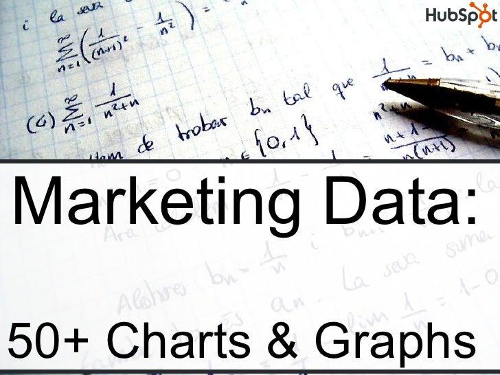 Marketing Data:   50+ Charts & Graphs