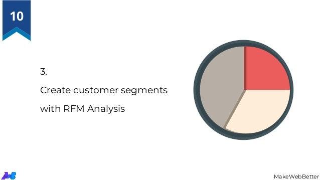 3. Create customer segments with RFM Analysis MakeWebBetter 10