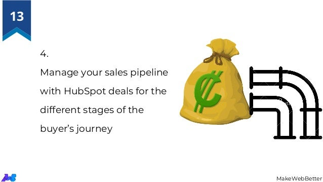 4. Manage your sales pipeline with HubSpot deals for the different stages of the buyer's journey MakeWebBetter 13