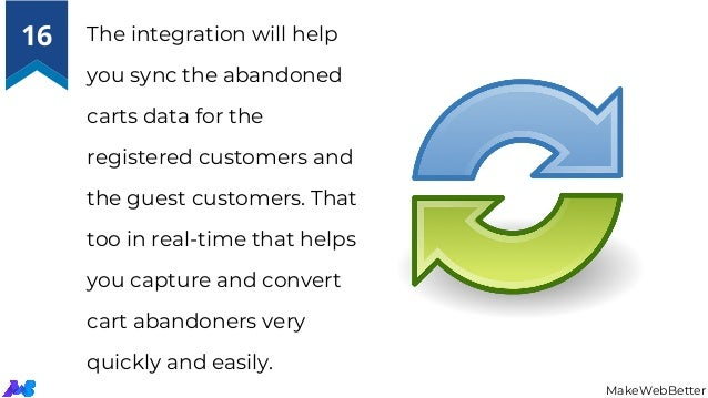 The integration will help you sync the abandoned carts data for the registered customers and the guest customers. That too...