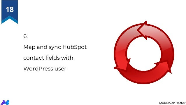 6. Map and sync HubSpot contact fields with WordPress user MakeWebBetter 18