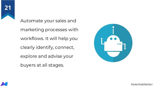 Automate your sales and marketing processes with workflows. It will help you clearly identify, connect, explore and advise...