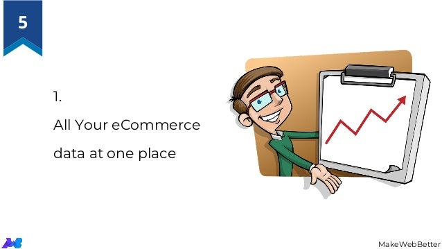 MakeWebBetter 1. All Your eCommerce data at one place 5