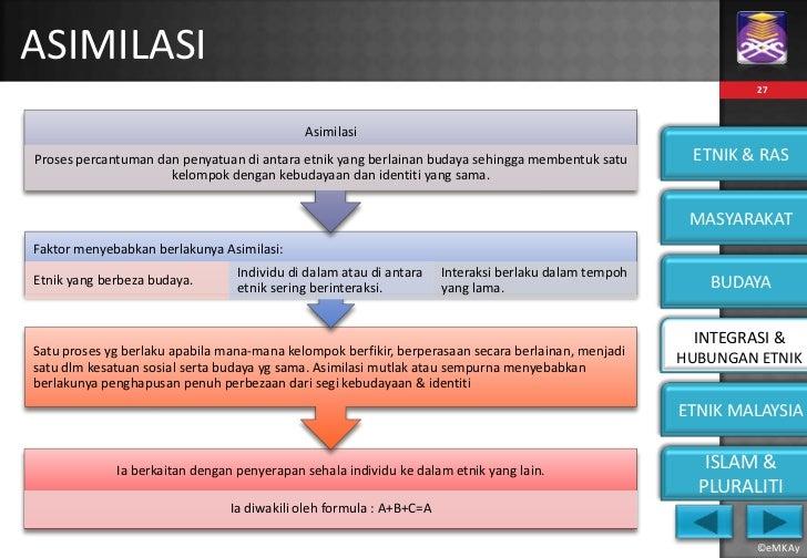 Contoh Asimilasi Kebudayaan Islam Di Indonesia Qerotoh