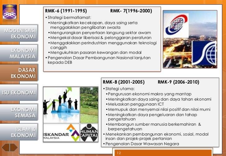 Hubungan Etnik 2011 Ekonomi Hubungan Etnik