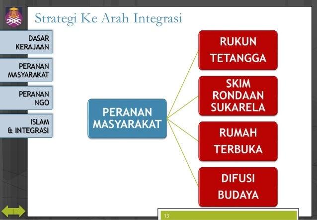 DASAR KERAJAAN PERANAN MASYARAKAT PERANAN NGO ISLAM & INTEGRASI Strategi Ke Arah Integrasi 13