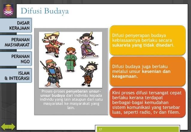 DASAR KERAJAAN PERANAN MASYARAKAT PERANAN NGO ISLAM & INTEGRASI Difusi Budaya 17 Proses-proses penyebaran unsur- unsur bud...