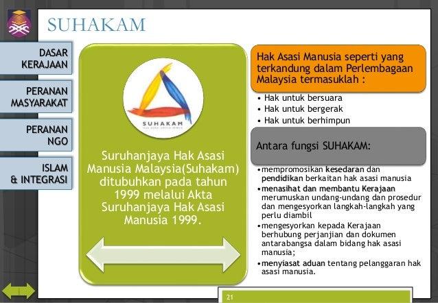 DASAR KERAJAAN PERANAN MASYARAKAT PERANAN NGO ISLAM & INTEGRASI SUHAKAM 21 Suruhanjaya Hak Asasi Manusia Malaysia(Suhakam)...