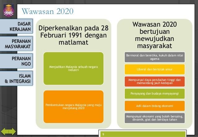 DASAR KERAJAAN PERANAN MASYARAKAT PERANAN NGO ISLAM & INTEGRASI Wawasan 2020 Diperkenalkan pada 28 Februari 1991 dengan ma...