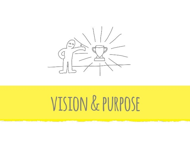 10 MINS  WHAT'S YOUR HIGHER PURPOSE?