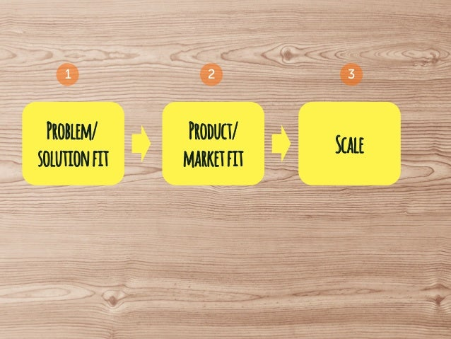 visualise your business model