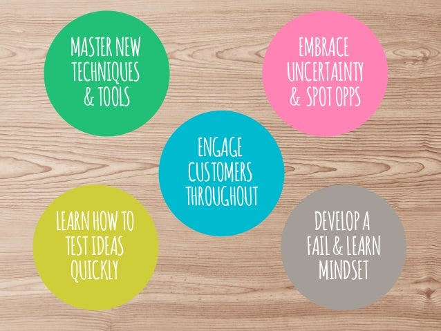 MASTER NEW TECHNIQUES & TOOLS  LEARN HOW TO TEST IDEAS QUICKLY  EMBRACE UNCERTAINTY & SPOT OPPS ENGAGE CUSTOMERS THROUGHOU...