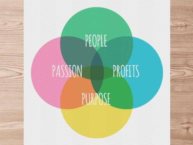 """""""ENTREPRENEURSHIP IS NEITHER A SCIENCE NOR ART. IT IS A PRACTICE."""" peter drucker"""
