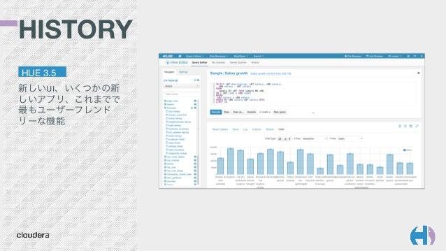 HISTORY  HUE 3.5 新しいUI、いくつかの新 しいアプリ、これまでで 最もユーザーフレンド リーな機能