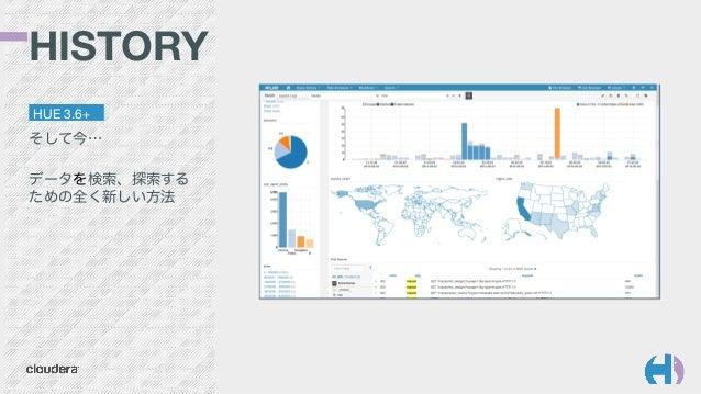 HISTORY  HUE 3.6+ そして今… データを検索、探索する ための全く新しい方法