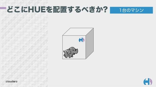 どこにHUEを配置するべきか? 1台のマシン