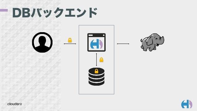 Hadoopの標準GUI HUEの最新情報