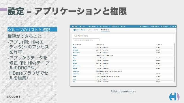 グループのリストと権限 権限ができること: -アプリ(例: Hiveエ ディタ)へのアクセス を許可 -アプリからデータを 修正 (例: Hiveテーブ ルのDROPや、 HBaseブラウザでセ ルを編集) 設定 ‒ アプリケーションと権限...