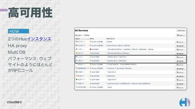 2つのHueインスタンス HA proxy Multi DB パフォーマンス: ウェブ サイトのようにほとんど がRPCコール 高可用性 HOW