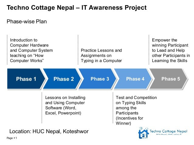 "Page  1 Techno Cottage Nepal – IT Awareness Project Introduction to Computer Hardware and Computer System teaching on ""Ho..."