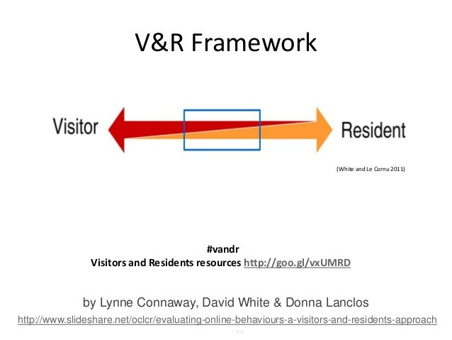 V&R Framework 15/07/2014 Evaluating online behaviours | A visitors and residents approach 24 (White and Le Cornu 2011) #va...
