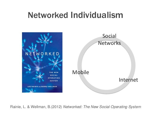 Social Networks Internet Mobile Networked Individualism Rainie, L. & Wellman, B.(2012) Networked: The New Social Operating...