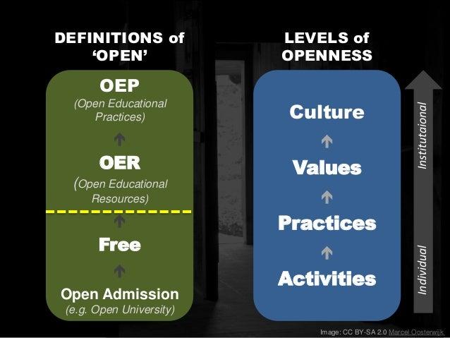 http://open.media.mit.edu/ Reclaim Open Learning Challenge 2013 digilitleic.com #DigiLitLeic phonar.org @phonar ds106.us #...