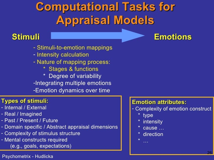 Computational Tasks for Appraisal Models Stimuli <ul><li>Emotion attributes: </li></ul><ul><li>Complexity of emotion const...
