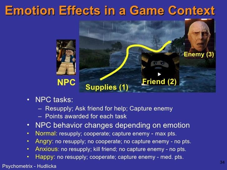 Emotion Effects in a Game Context <ul><li>NPC tasks: </li></ul><ul><ul><li>Resupply; Ask friend for help; Capture enemy </...