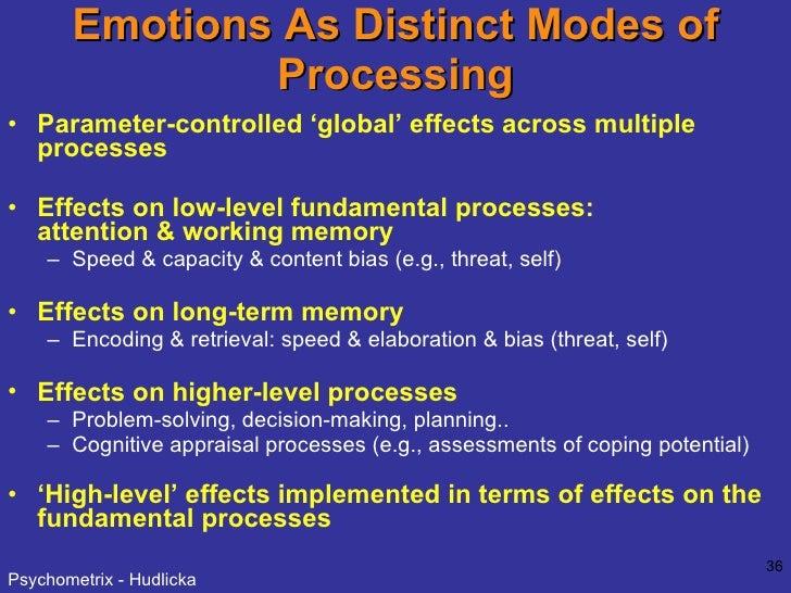 Emotions As Distinct Modes of Processing <ul><li>Parameter-controlled 'global' effects across multiple processes </li></ul...