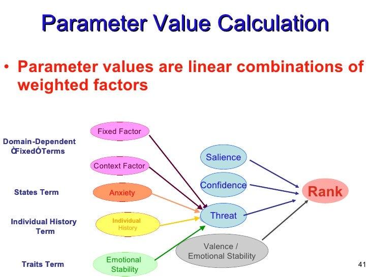 Parameter Value Calculation <ul><li>Parameter values are linear combinations of weighted factors </li></ul><ul><ul><li>(W ...