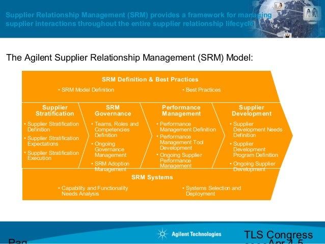 relationship governance definition