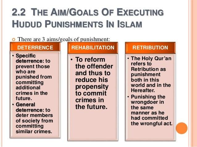 Punishment for gambling islam video weezer poker