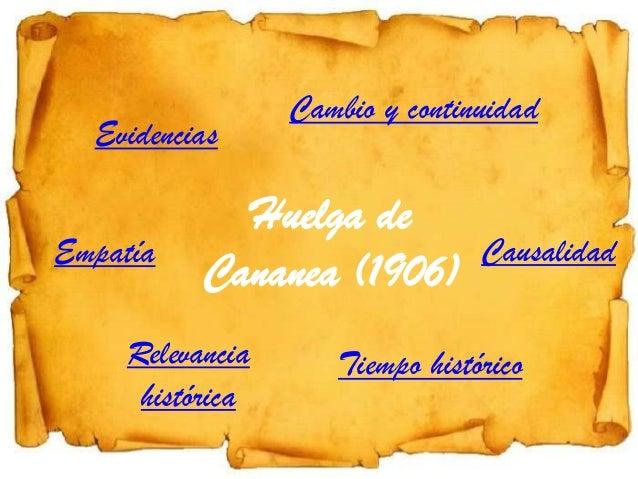 Evidencias Empatía  Cambio y continuidad  Huelga de Cananea (1906)  Relevancia histórica  Causalidad  Tiempo histórico