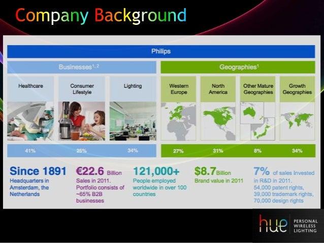 Phillips Hue Strategic Marketing Plan  Slide 3