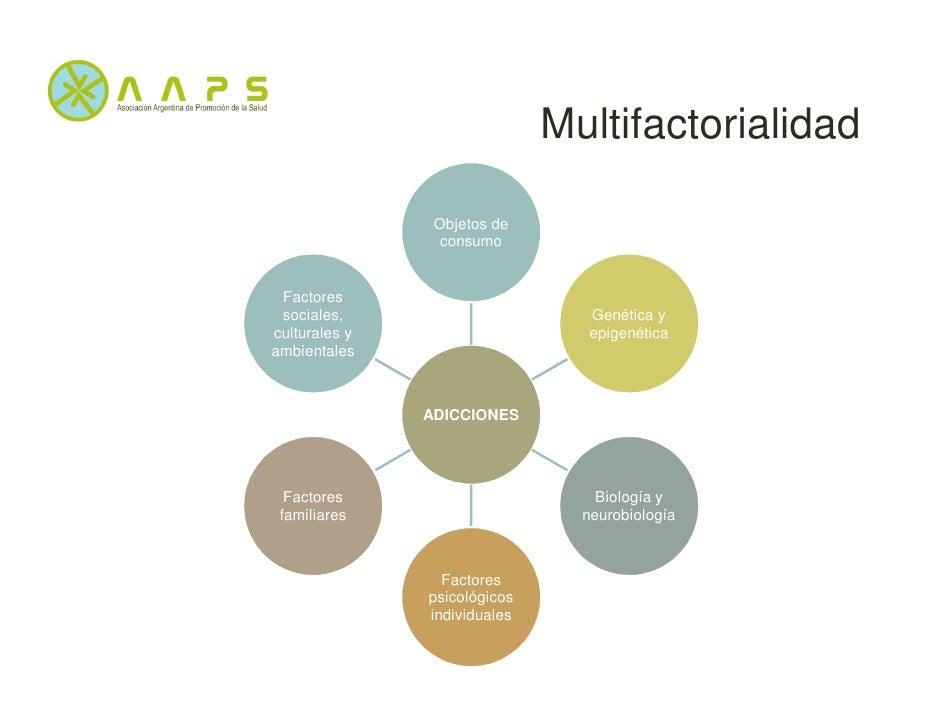 Multifactorialidad                Objetos de                 consumo Factores sociales,                      Genética ycul...