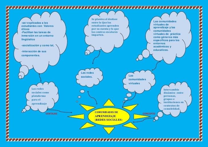 Se plantea el desfase-ser explicadas a los                entre lo Que los                       Las comunidadesestudiante...