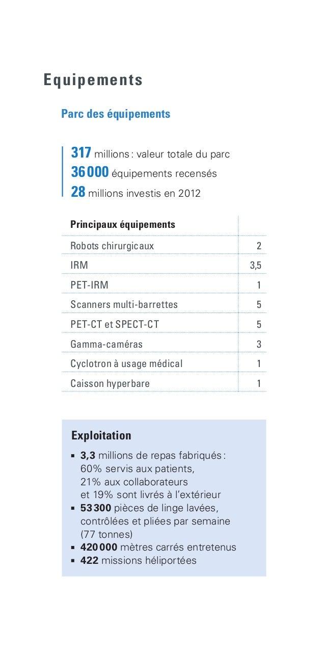 317 millions: valeur totale du parc  36000 équipements recensés  28 millions investis en 2012 Exploitation  3,3 milli...