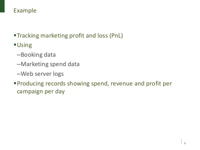 pnl tracking