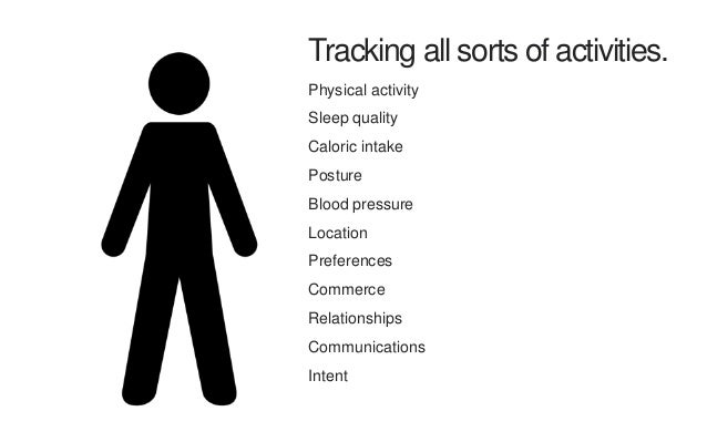 Tracking all sorts of activities. Physical activity Sleep quality Caloric intake Posture Blood pressure Location Preferenc...