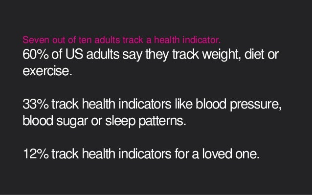 Seven out of ten adults track a health indicator. 60% of US adults say they track weight, diet or exercise. 33% track heal...