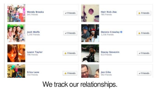 We track our relationships.
