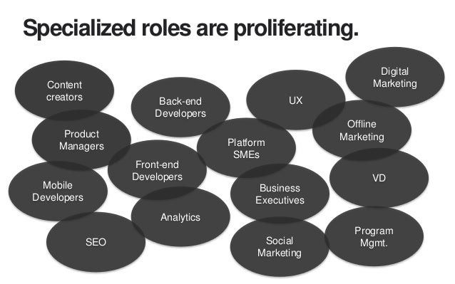 Digital businesses require agile teams but still operate with fragmented resources in isolated silos.