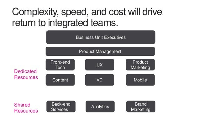 To create great digital experiences build a product organization.