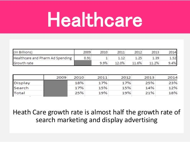 huge and digital strategy Huge and digital strategy case study help, case study solution & analysis & putting consumers on the centre – the strategy continues to be designed to deliver on the requirements of clients and overall health industry experts as ar.