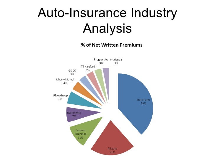london insurance market case analysis Microinsurance: a case study of the indian rainfall index insurance market xavier giné (world bank) lev menand (federal reserve bank of new york.